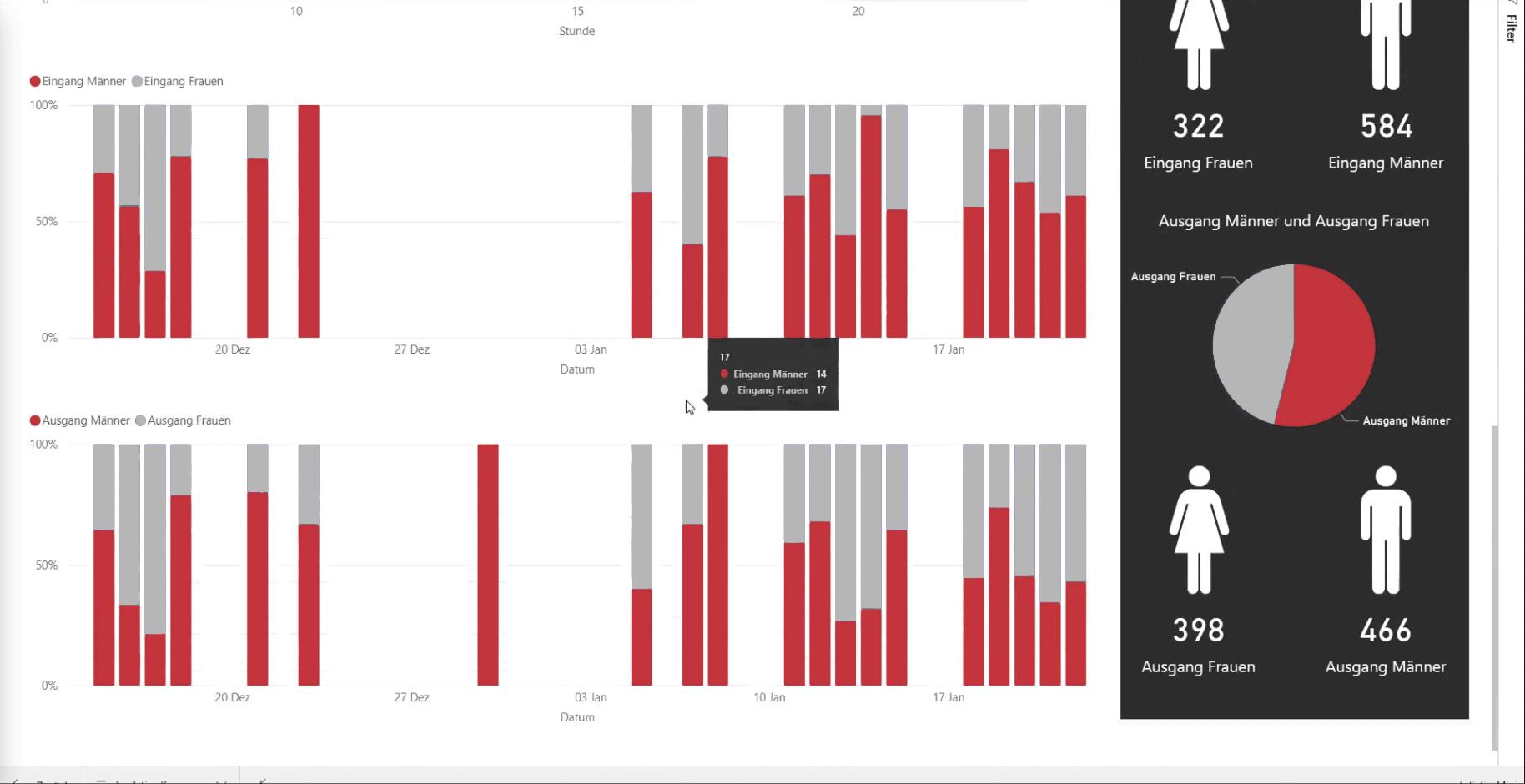 display-netzwerk-analytics-inside-2_bea